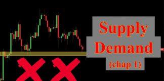 Dấu Hiệu Nhận Biết 1 Vùng Supply Demand Thất Bại Phần 1