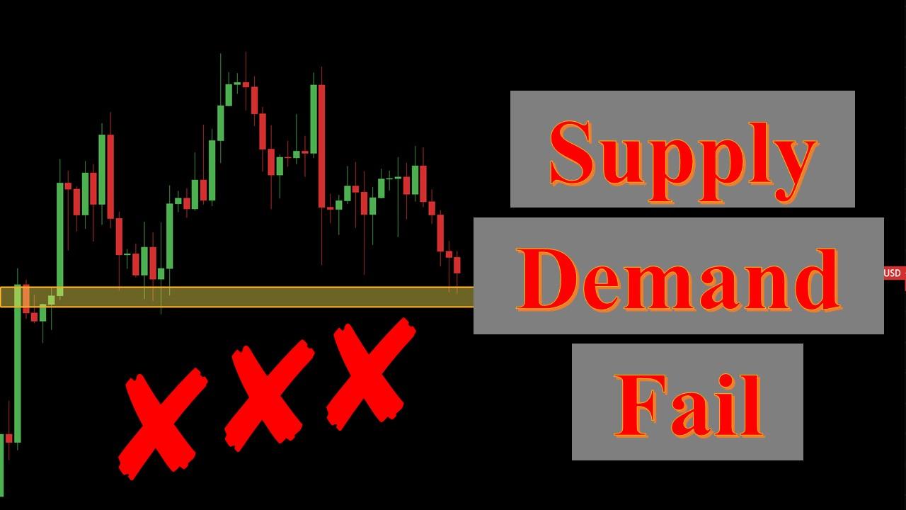 Mất Bao Lâu Thì 1 Vùng Supply Demand Không Còn Ý Nghĩa?