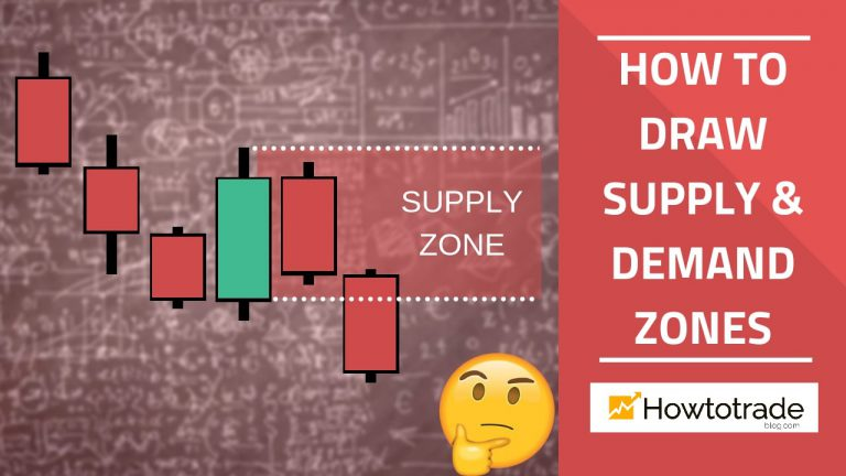 Đặc Điểm Và Tính Chất Của Các Vùng Supply Demand Phần 1