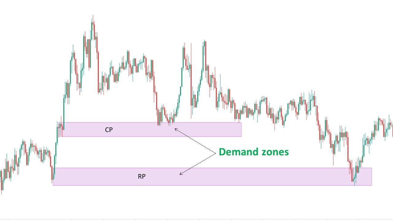 Ví dụ 2 dạng vùng demand