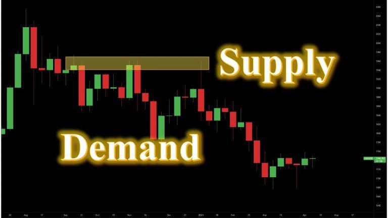 Xác Định Vùng Supply Demand Sao Cho Hiệu Quả Phần 1