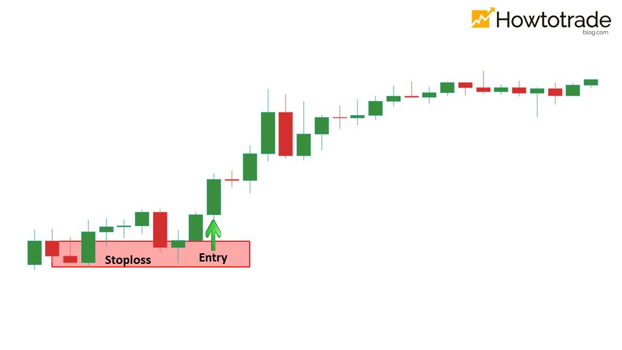 Buy tiếp diễn xu hướng với morning star và vùng demand