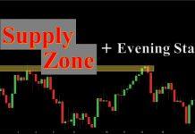 Mô Hình Nến Evening Star Kết Hợp Vùng Supply Demand