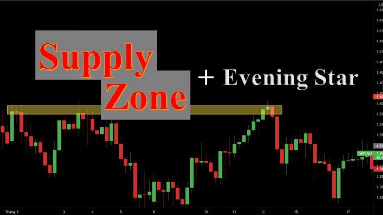 Cách Trade Forex Sử Dụng Mô Hình Nến Evening Star Kết Hợp Vùng Supply Demand