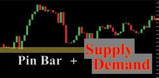 Pin Bar Kết Hợp Vùng Supply Demand