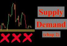 Dấu Hiệu Cảnh Báo Vùng Supply Demand Thất Bại Phần 2