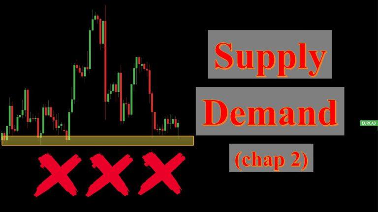 Dấu Hiệu Cảnh Báo Một Vùng Supply Demand Thất Bại Phần 2
